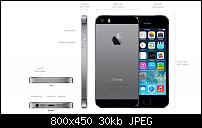 iphone5s dimensions