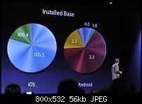 Ticker und Diskussionsthread zur WWDC-Keynote-applewwdc2012liveblog3737.jpg
