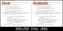 Anroid Weiterentwicklung durch Patentklagen gefährdet?-android-java-595x259.jpg