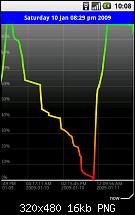 Watts - Akkuladezustand-watts_charging.png