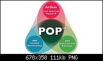 ARM stellt neuen 28nm Prozess POP vor-pop-primary-graphic-very-simple_678x452.png