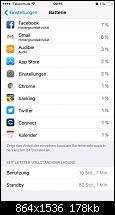 Akkulaufzeit unter iOS 9.3 Beta 2-imageuploadedbytapatalk1454230202.228802.jpg