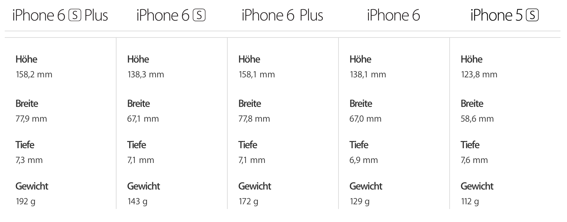 iPhone 6S und 6S Plus - Cases, Hüllen, Taschen etc...-bildschirmfoto-2015-09-09-um-23.20.42.png