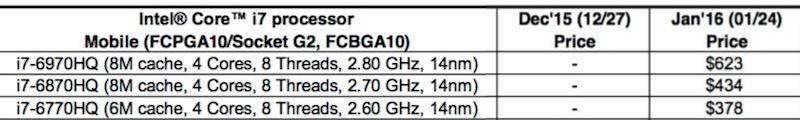 Details zu den neuen Skylake-Prozessoren für MacBooks bekannt-skylake_15mbp_core_chips.jpg