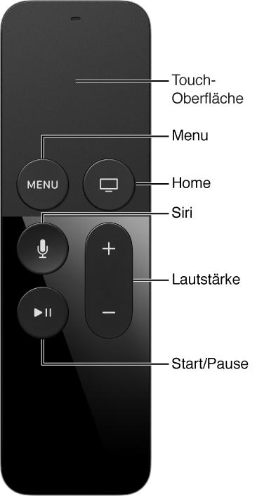Tipps, Tricks, Siri Remote Abkürzungen etc. zum Apple TV 4. Generation-l03_remote.png