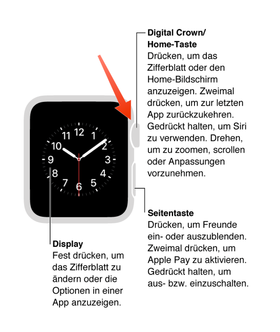 apple watch apps löschen
