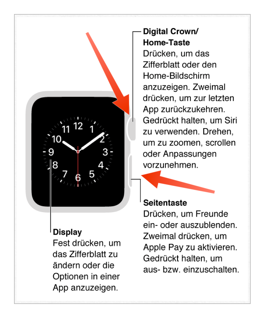 Tutorial: Was machen, wenn auf meiner Apple Watch ein rotes Ausrufezeichen erscheint-napkin-18.05.15-5.51.39-nachm..png