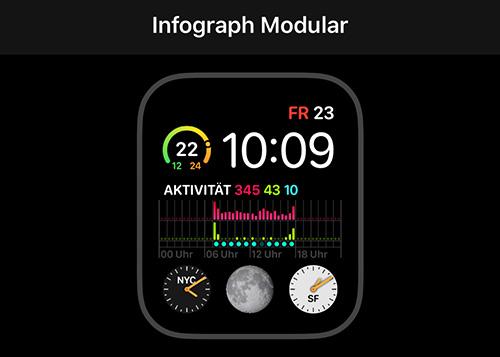 Zeitumstellung könnte Probleme verursachen-infograph-modular-apple-watch.jpg