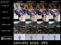 BLACKBERRY Z10 Unboxing-piccomparison-1400.jpg