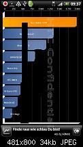 Quadrant Benchmark Rom-Vergleich-quadrant-benchmark-desire-hd.jpg