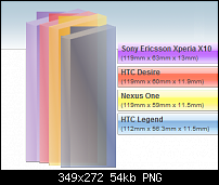 HTC Desire Testbericht-x10_desire_nexusone_legend.png
