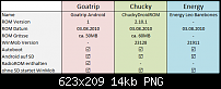 Android Builds & ROMs / Ubuntu-crom_overview.png