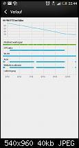 HTC One: Erste Eindrücke-1362952834254.jpg