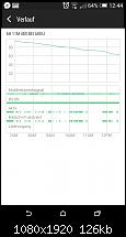 Akkulaufzeit des HTC One M8-1398249924716.jpg