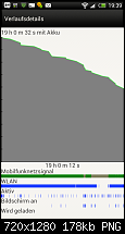 HTC One X saugt sehr schnell Akku-2012-06-21_19-39-44.png