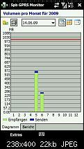 Datenvolumen-datenvolumen-mai-09.jpg