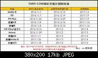 Fragen eines Neulings an die Huawei Experten-01-huawei-update-fahrplan-android-7.0-nougat_weibo_01.jpg
