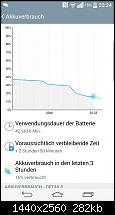 Akkulaufzeit vom LG G3-screenshot_2014-07-08-20-24-15.png