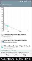 Akkulaufzeit vom LG G3-1405452413065.jpg