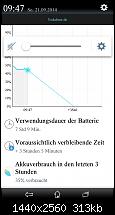 Akkulaufzeit vom LG G3-screenshot_2014-09-21-09-47-28.png