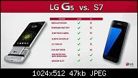 LG G5, News zum Release-uploadfromtaptalk1456296492470.jpg