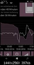 Lumia 950 und Navigation.-wp_ss_20160219_0001.png