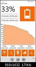 Nokia Lumia 930 - Akkulaufzeiten-wp_ss_20140727_0001.jpg