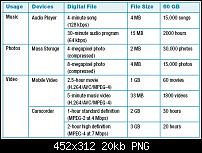 60 GB Harddisk für Windows Mobile!-spec2.png