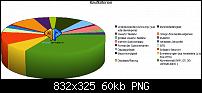 Resultate der Februar-Umfrage-februargrafik.png