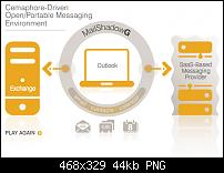 MailShadowG macht GMail zum Exchange Server (beta)-mailshadowg.png