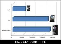 Apple vs. RIM vs. Windows Mobile-windows-mobile-vs.-iphone-vs.-rim.jpg