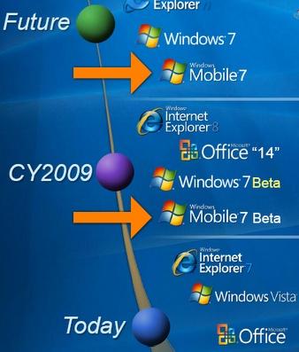 http://www.pocketpc.ch/attachments/news/5717d1231586776-windows-mobile-7-windows-mobile-7.jpg
