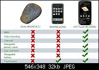 Stein vs. iPhone vs. Touch HD-rck_iph_hd-v2.jpg