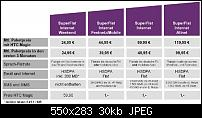 HTC Magic ab heute bei Vodafone-200904241356vodafone-magic-tarife.jpg