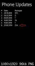 Firmware 1028.3562.1402.00xx und Diskussion dazu-update-pakete.png