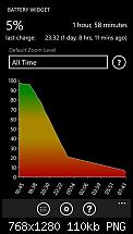 Update Swisscom Nokia Lumia 920 auf Portico-wp_ss_20130302_0001.png