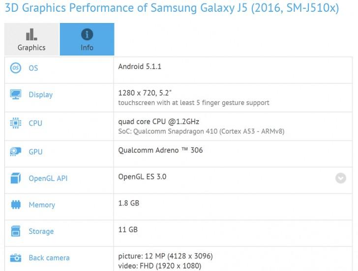 Samsung arbeitet an Release der Galaxy J 2016 Modelle-gsmarena_002.jpg