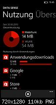 [Best�tigt] Data Sense mit GDR2 Update doch beim Ativ S verf�gbar!-wp_ss_20130729_0002.png