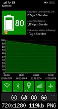 ATIV S und WP 8.1 Preview - Erfahrungen, Eindrücke, ...-wp_ss_20140521_0001.png