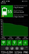 ATIV S und WP 8.1 Preview - Erfahrungen, Eindrücke, ...-wp_ss_20140522_0001.png
