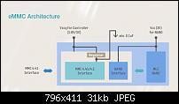 Die SSD welche gar keine SSD ist und wieso sich das auswechseln NICHT lohnt-emmc-chart.jpg
