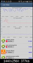Plötzlich hohe CPU-Auslastung und Akkuverbrauch-cpu-auslastung-2016-04-02.png