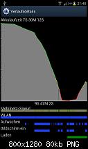 [Firmware] N7000XXLPY Android 4.03 DBT offiziell kies-screenshot_2012-05-14-21-40-11.png