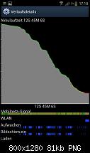 [Firmware] N7000XXLPY Android 4.03 DBT offiziell kies-screenshot_2012-05-17-17-18-41.png