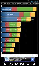 [kernel] ics Franco. Kernel-2012-06-01-18.05.26.png