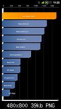 [Update 14.5.2011] Der Galaxy S Armani GT-i9010 Thread-snap20110323_112652.png