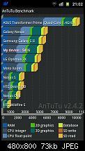 [KERNEL][GB] ClockworkMod Recovery 5.0.2.8-uploadfromtaptalk1336072056824.jpg