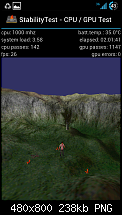 [Chainfire] ICS 4.0.4 CF-Root Kernel ohne & mit UV und Custom-Kernel Vergleich-screenshot_2012-06-20-19-49-30.png