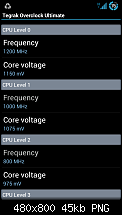 [Chainfire] ICS 4.0.4 CF-Root Kernel ohne & mit UV und Custom-Kernel Vergleich-screenshot_2012-07-09-22-32-51.png