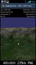 [Chainfire] ICS 4.0.4 CF-Root Kernel ohne & mit UV und Custom-Kernel Vergleich-screenshot_2012-09-16-09-06-52.png